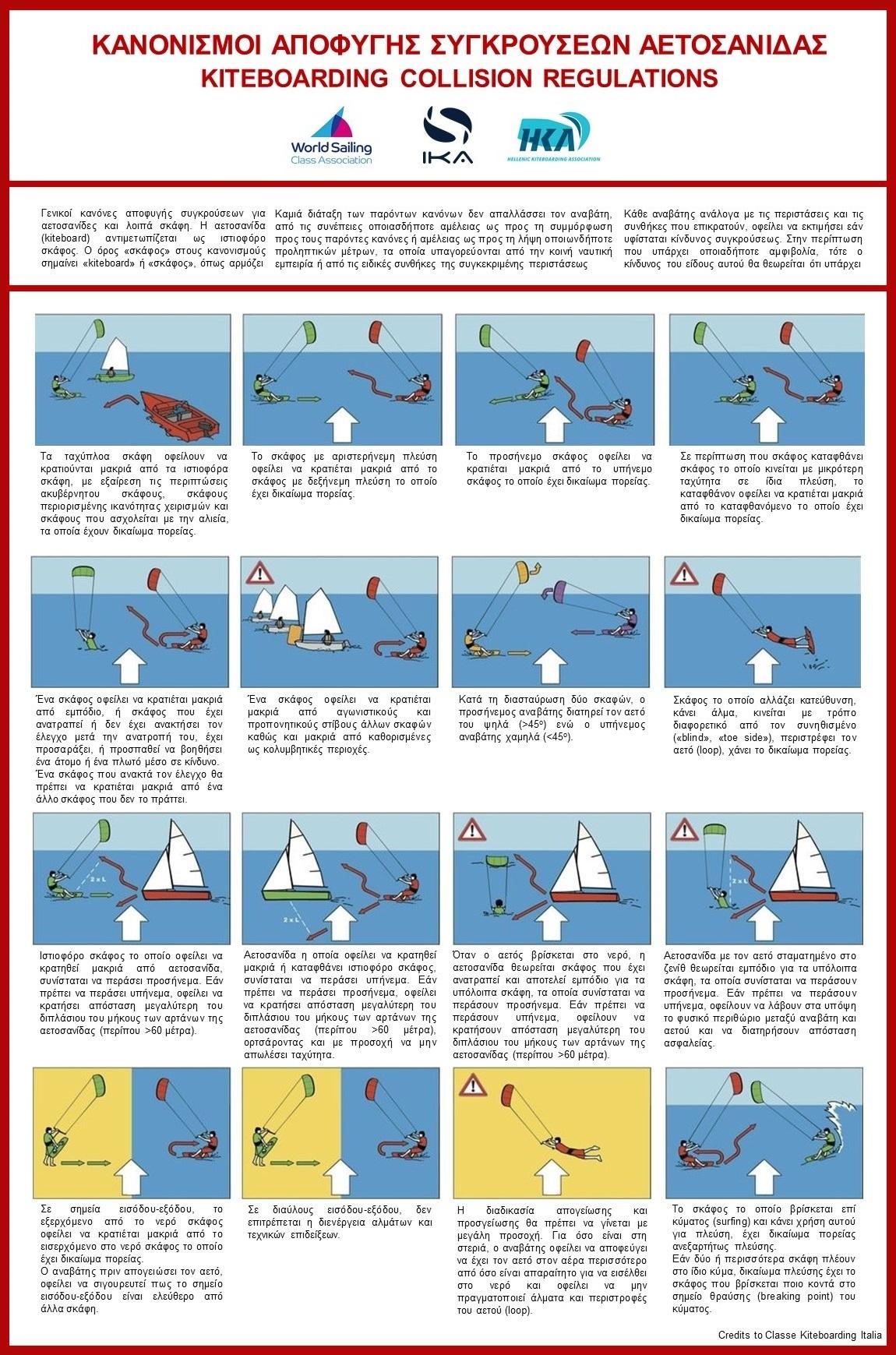 Κανονισμοί Αποφυγής Συγκρούσεων στη Θάλασσα